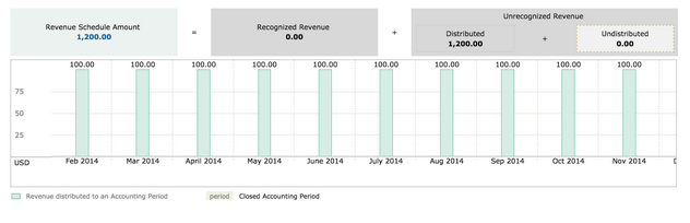accountingperiods2