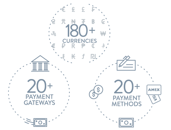 Global Payments Image