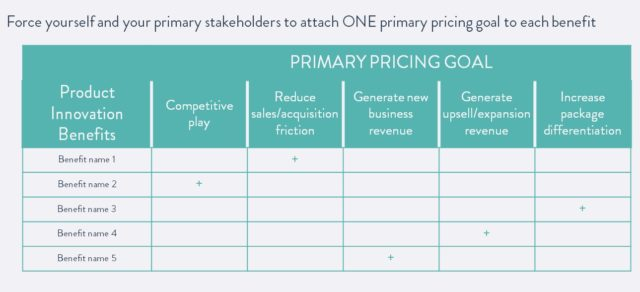 subscription-pricing-innovation-alignment