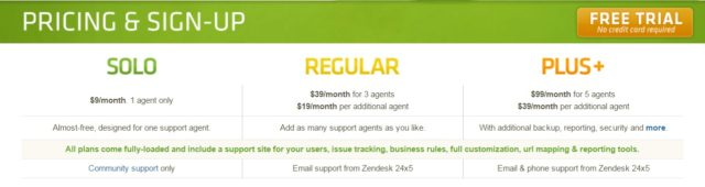 We Choose To Start With 2010 Because It Was Then When Zendesk Learned A  Hard Lesson About How Important It Is To Get Editions (and Their Pricing  And ...